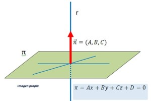 recta perpendicular plano