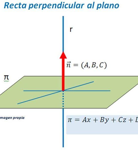 Recta perpendicular a un plano