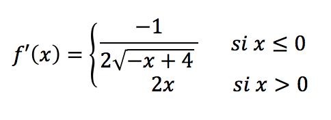 funcion derivada